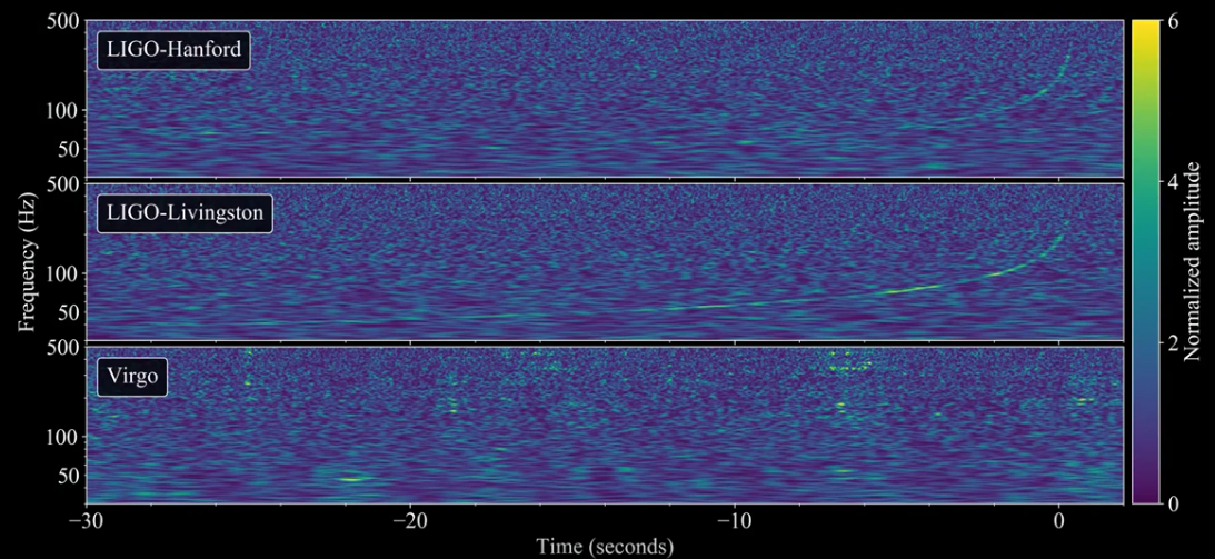 TEAMS Spectogram + Data Audio